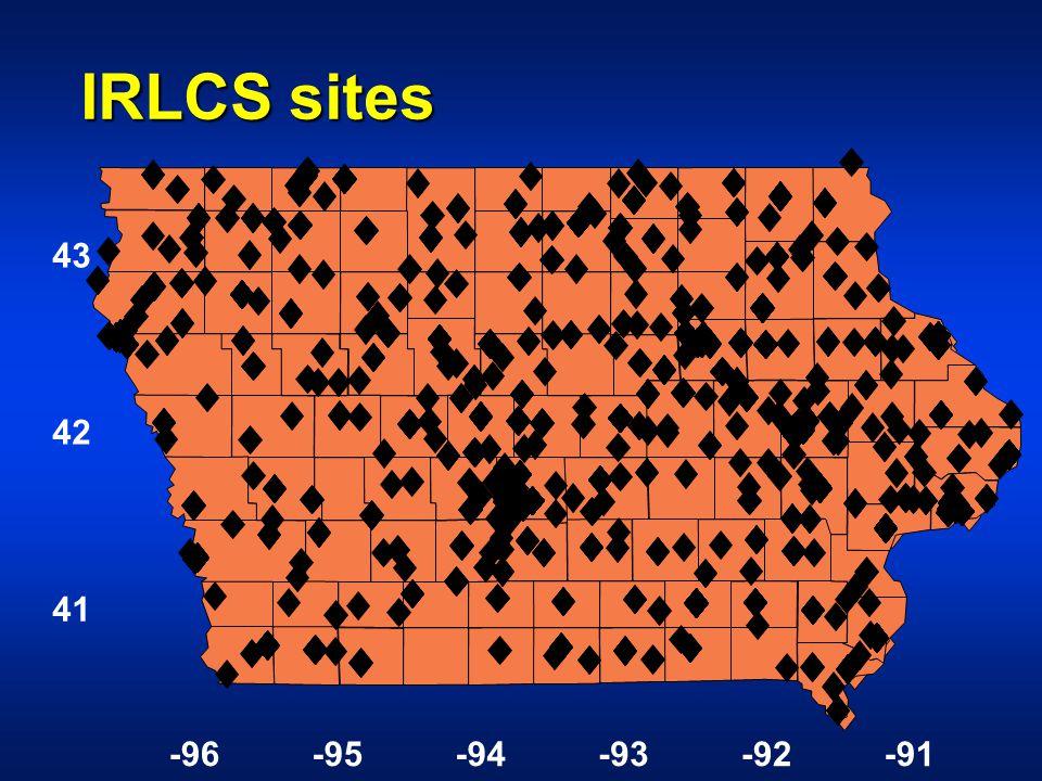 IRLCS sites