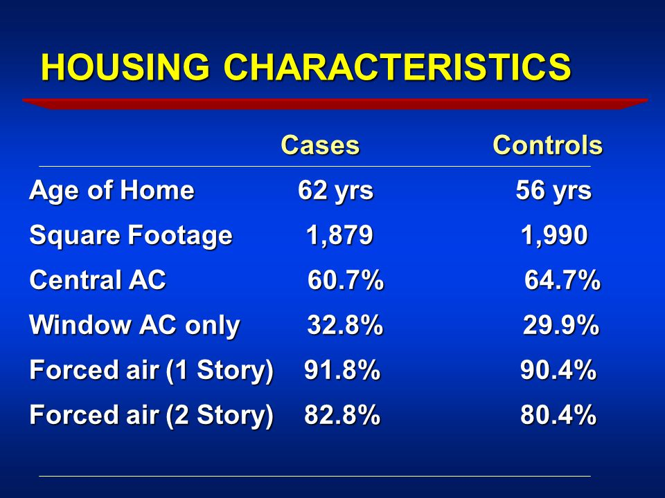 HOUSING CHARACTERISTICS Cases Controls Cases Controls Age of Home 62 yrs 56 yrs Square Footage 1,879 1,990 Central AC 60.7% 64.7% Window AC only 32.8% 29.9% Forced air (1 Story) 91.8% 90.4% Forced air (2 Story) 82.8% 80.4%