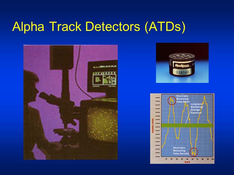 Alpha Track Detectors (ATDs)