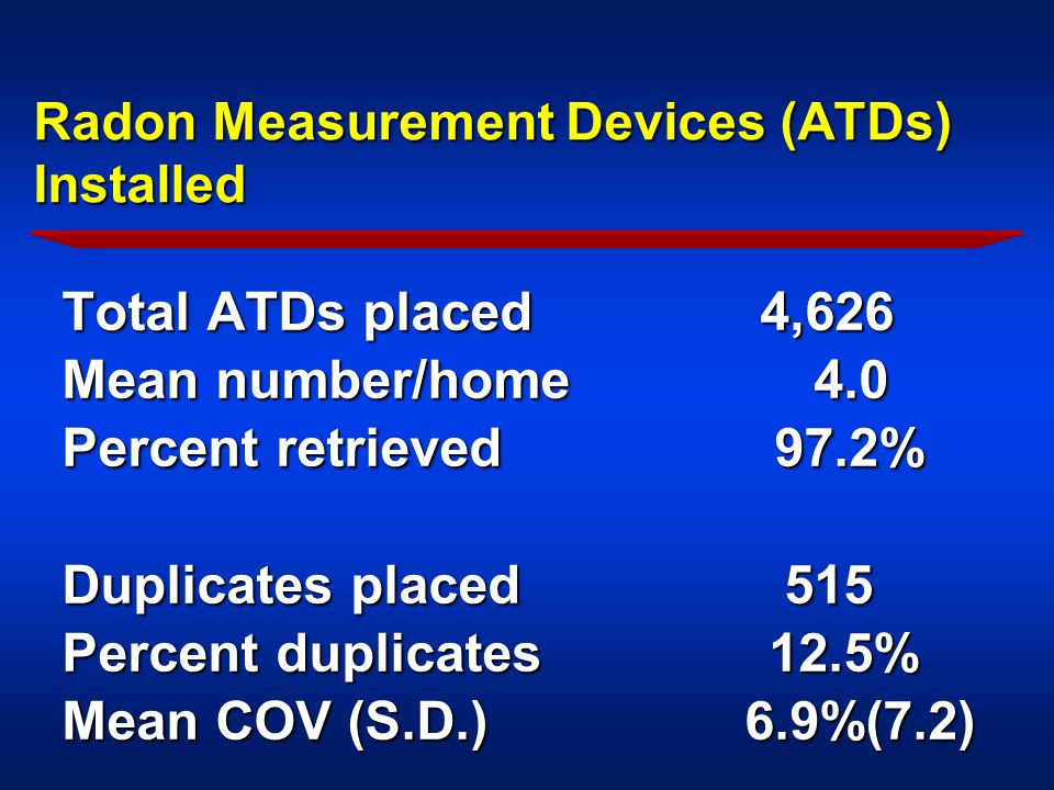 Radon Measurement Devices (ATDs) Installed Total ATDs placed 4,626 Mean number/home 4.0 Percent retrieved 97.2% Duplicates placed 515 Percent duplicates 12.5% Mean COV (S.D.) 6.9%(7.2)