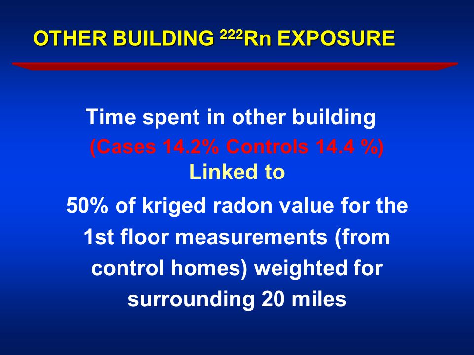 OTHER BUILDING 222 Rn EXPOSURE Time spent in other building (Cases 14.2% Controls 14.4 %) Linked to 50% of kriged radon value for the 1st floor measurements (from control homes) weighted for surrounding 20 miles