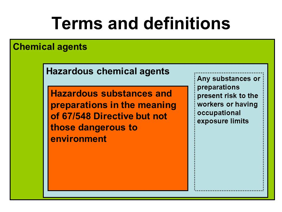 11 Terms and definitions Chemical agents Hazardous chemical agents Hazardous substances and preparations in the meaning of 67/548 Directive but not those dangerous to environment Any substances or preparations present risk to the workers or having occupational exposure limits