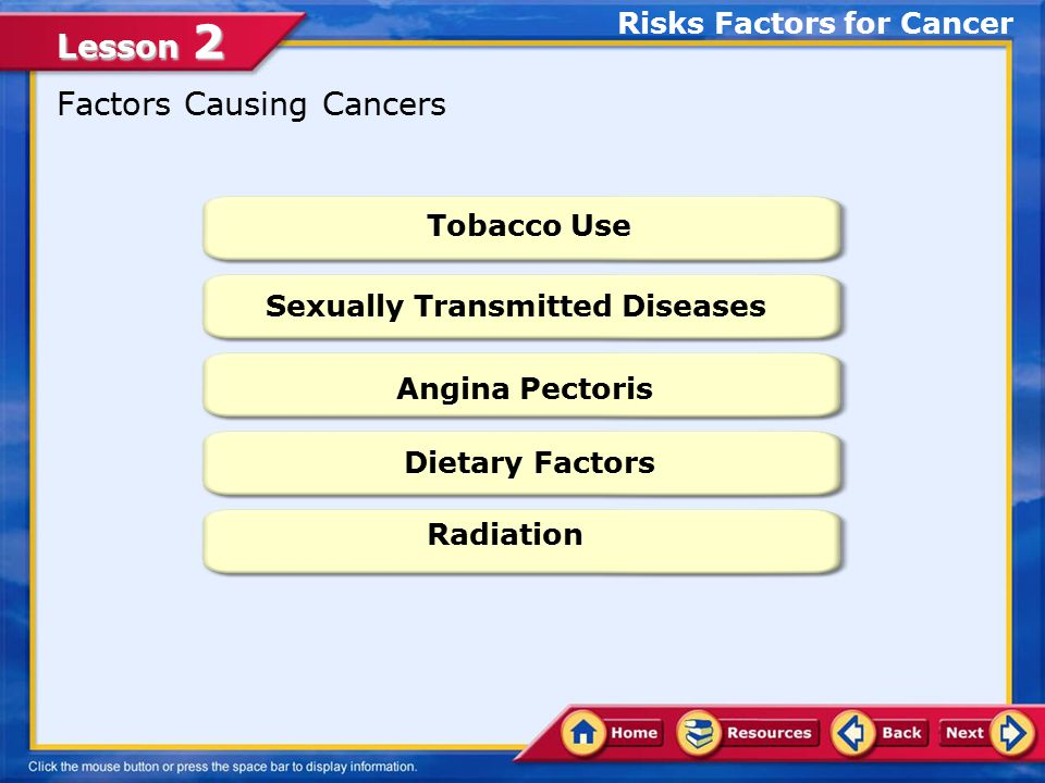 Lesson 2 Factors Causing Cancers Tobacco Use Sexually Transmitted Diseases Angina Pectoris Dietary Factors Radiation Risks Factors for Cancer