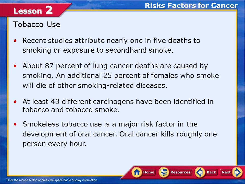 Lesson 2 Tobacco Use Recent studies attribute nearly one in five deaths to smoking or exposure to secondhand smoke.