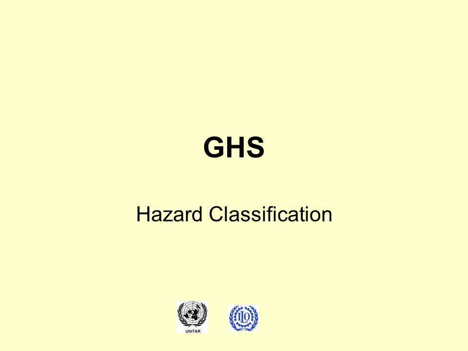 GHS Hazard Classification