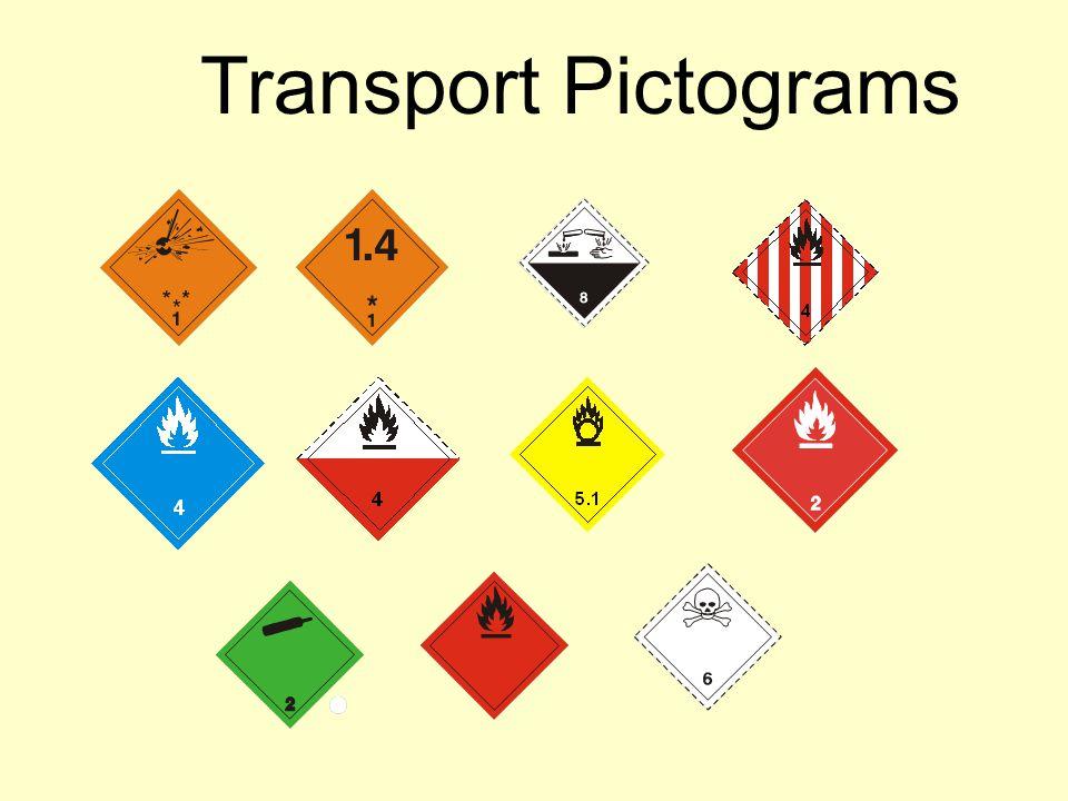 Transport Pictograms