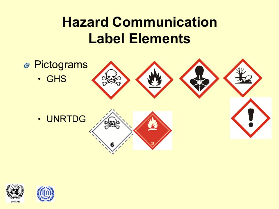 Hazard Communication Label Elements Pictograms GHS UNRTDG