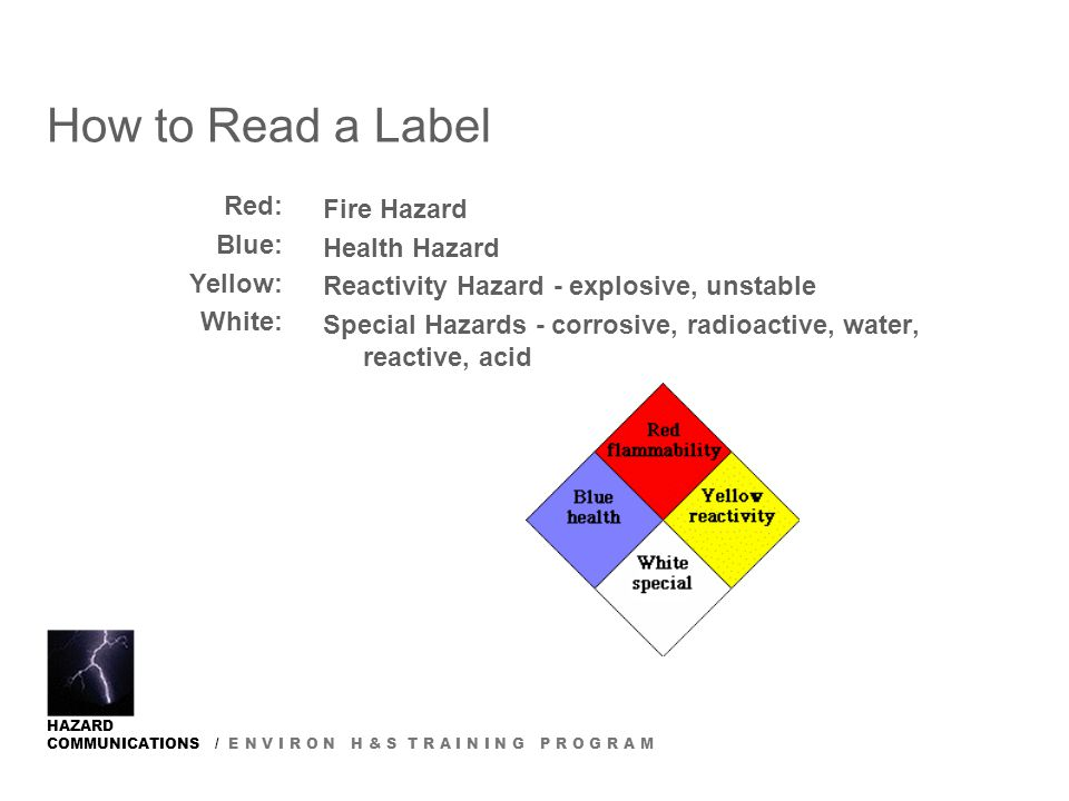 HAZARD COMMUNICATIONS / E N V I R O N H & S T R A I N I N G P R O G R A M How to Read a Label Fire Hazard Health Hazard Reactivity Hazard - explosive, unstable Special Hazards - corrosive, radioactive, water, reactive, acid Red: Blue: Yellow: White: