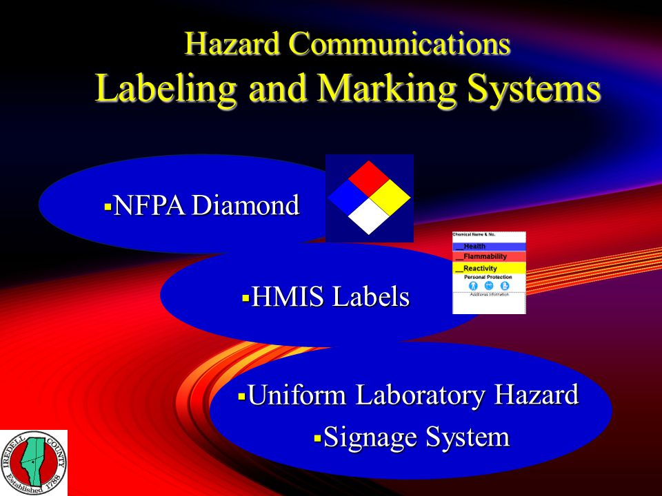Secondary Container Labels n Identity n Identity of the hazardous chemical n Hazard n Hazard warning information 18