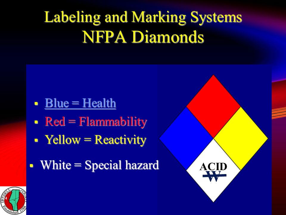 Labeling and Marking Systems NFPA Diamonds  Blue = Health  Red = Flammability  Yellow = Reactivity 13 12