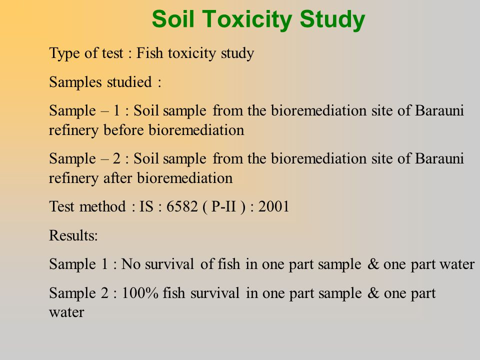 Heavy metal in soil before and after Bioremediation 20000 ppm Heavy metals Concentration of heavy metals in soil samples (mg/kg soil) Permissible limit as per Hazardous Wastes Management and Handling Rules (Amendment 2003) Before bioremediation After bioremediation Nearby Soil Zn0.001 MnBD Cu0.001 BDTotal concentration Ni0.030.020.045000 ppm Pb0.03 0.04 CoBD As0.050.040.03 Cd0.010.0010.0150 ppm Cr (Total)0.040.020.03 SeBD Total concentration BD: Below detection limit (1 ppb)