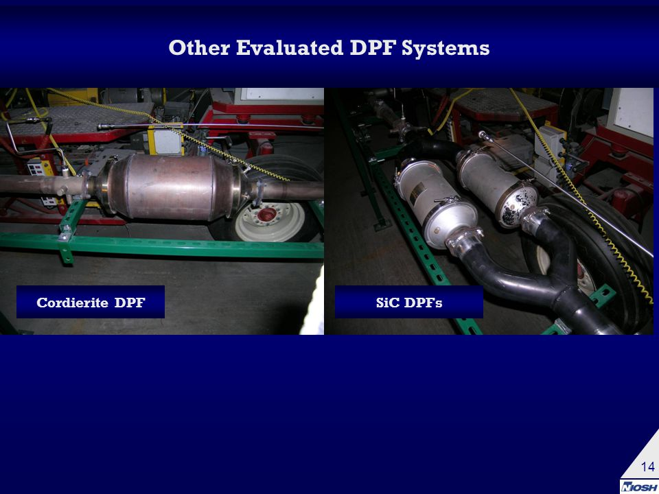 14 Other Evaluated DPF Systems Cordierite DPFSiC DPFs