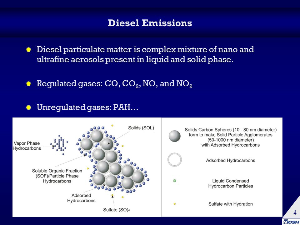 4 Diesel Emissions  Diesel particulate matter is complex mixture of nano and ultrafine aerosols present in liquid and solid phase.