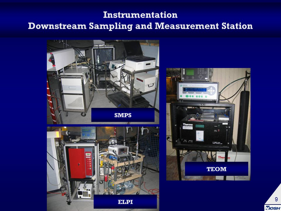 20 Size Distributions Measured with SMPSs at Downstream and Upstream Stations During Sintered Metal DPF System Evaluation