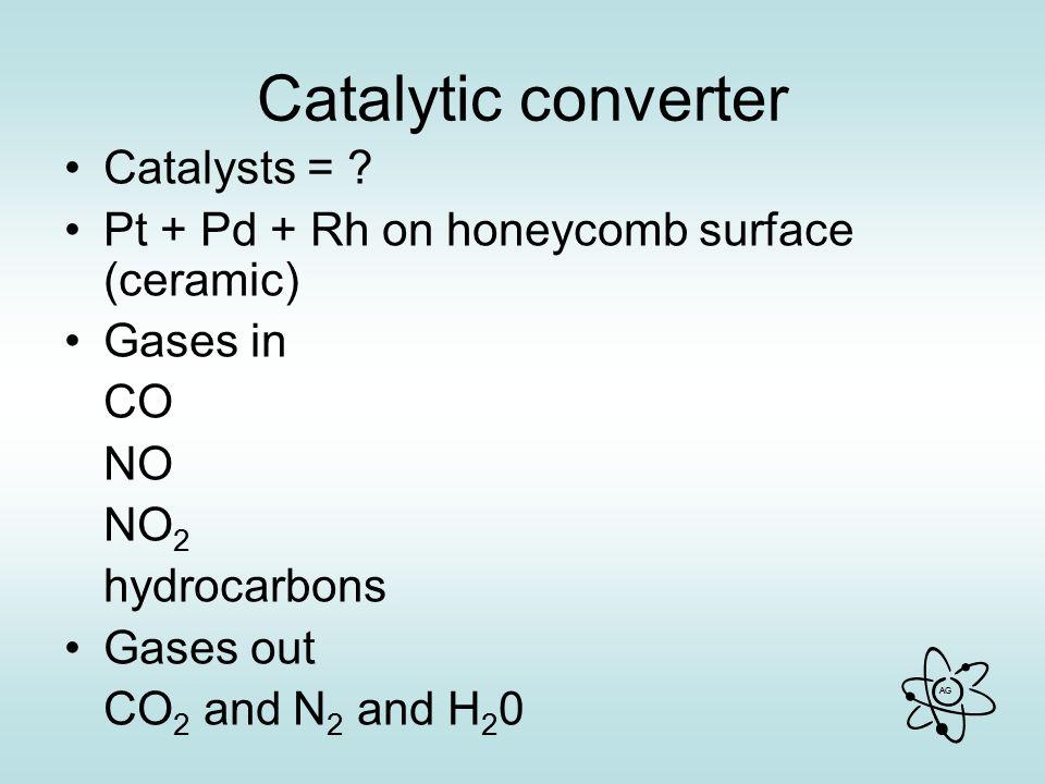 AG Catalytic converter Catalysts = .