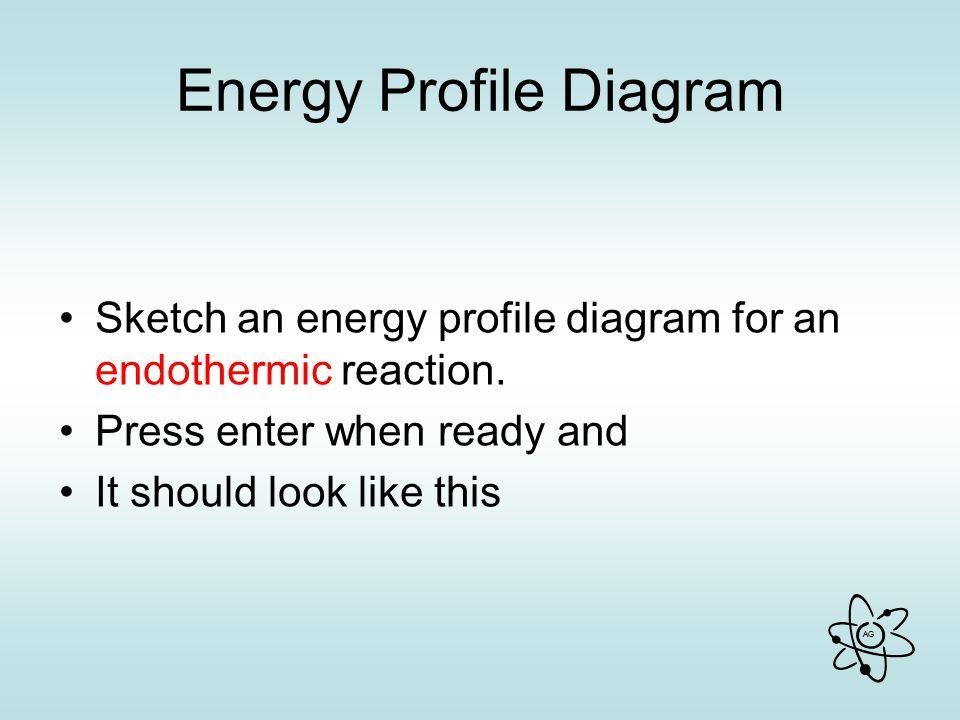 AG Energy Profile Diagram Sketch an energy profile diagram for an endothermic reaction.