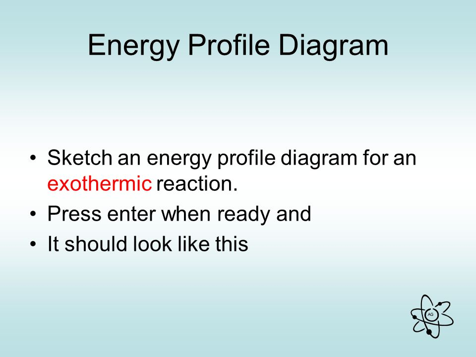 AG Energy Profile Diagram Sketch an energy profile diagram for an exothermic reaction.