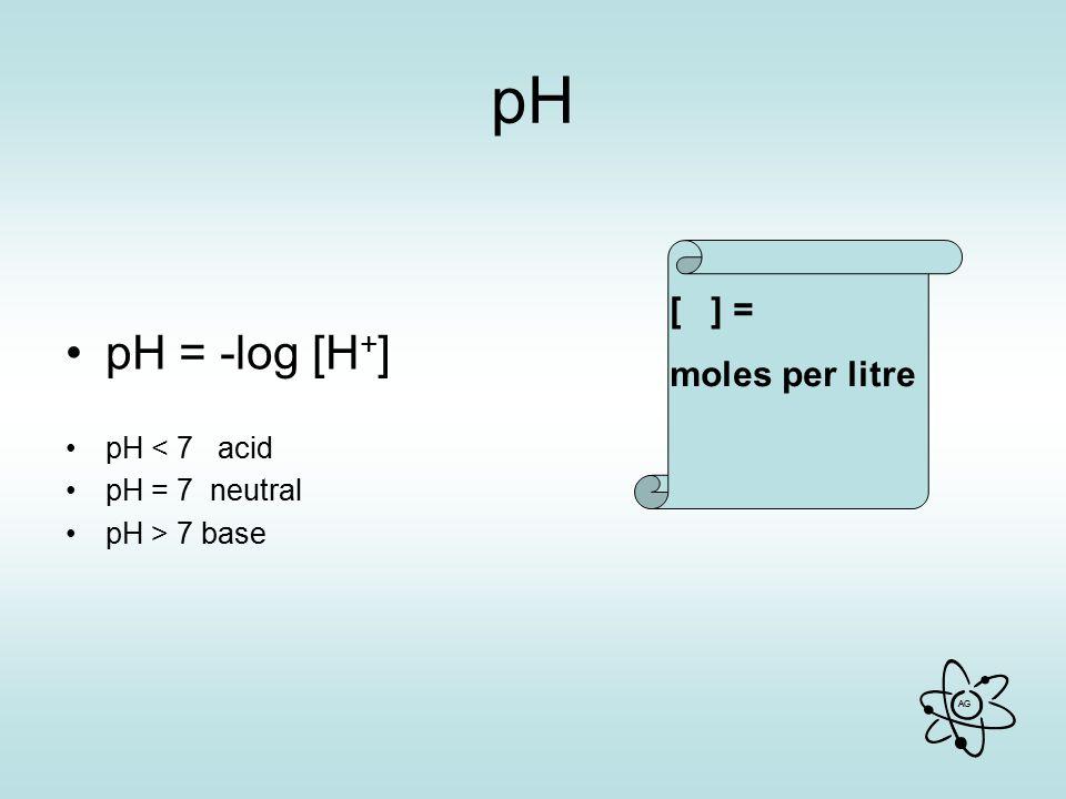AG pH pH = -log [H + ] pH < 7 acid pH = 7 neutral pH > 7 base [ ] = moles per litre