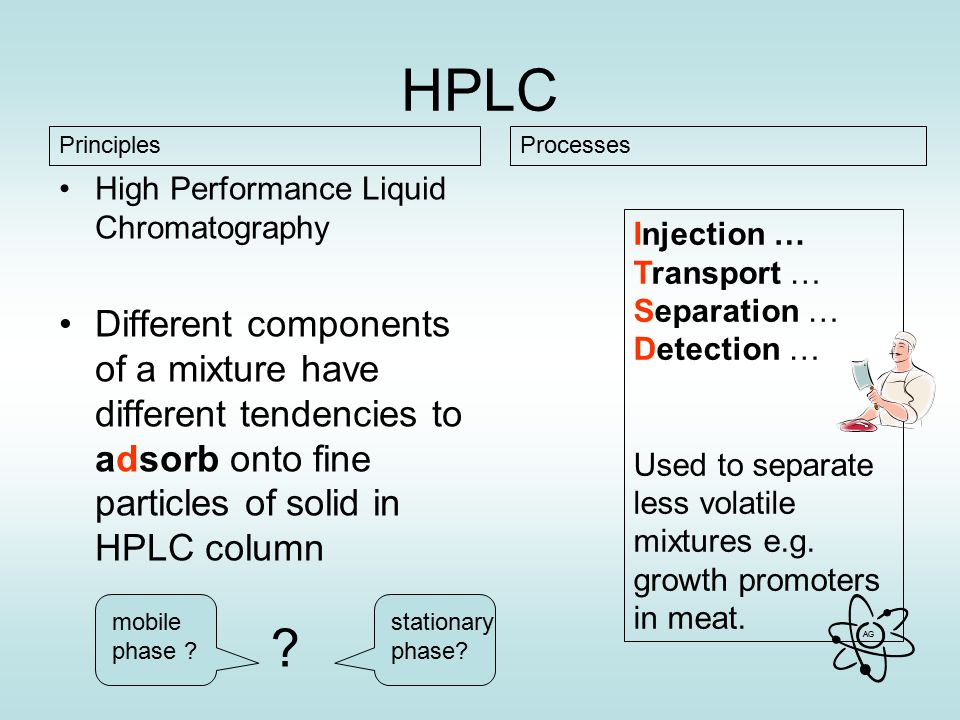 AG HPLC High Performance Liquid Chromatography Different components of a mixture have different tendencies to adsorb onto fine particles of solid in HPLC column PrinciplesProcesses Injection … Transport … Separation … Detection … Used to separate less volatile mixtures e.g.