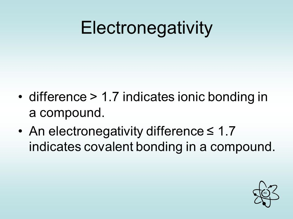 AG Electronegativity difference > 1.7 indicates ionic bonding in a compound.