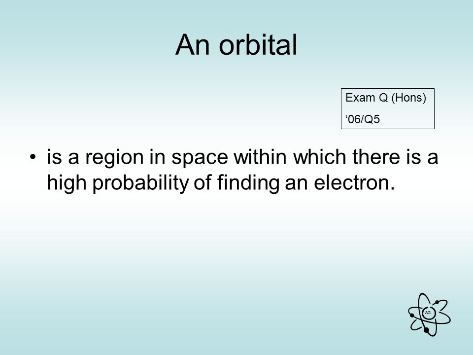 AG An orbital is a region in space within which there is a high probability of finding an electron.