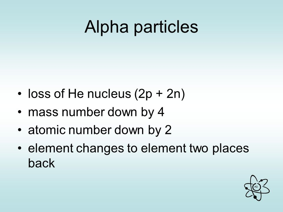 AG Alpha particles loss of He nucleus (2p + 2n) mass number down by 4 atomic number down by 2 element changes to element two places back