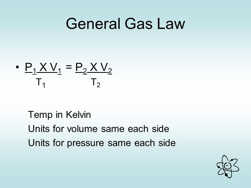 AG General Gas Law P 1 X V 1 = P 2 X V 2 T1T2T1T2 Temp in Kelvin Units for volume same each side Units for pressure same each side