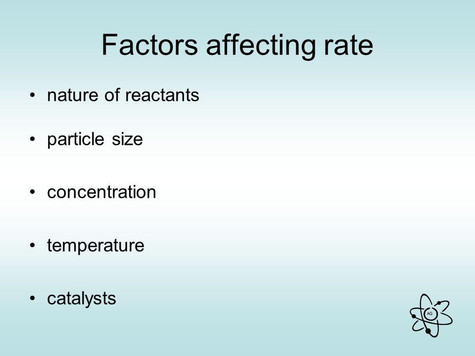 AG Factors affecting rate nature of reactants particle size concentration temperature catalysts