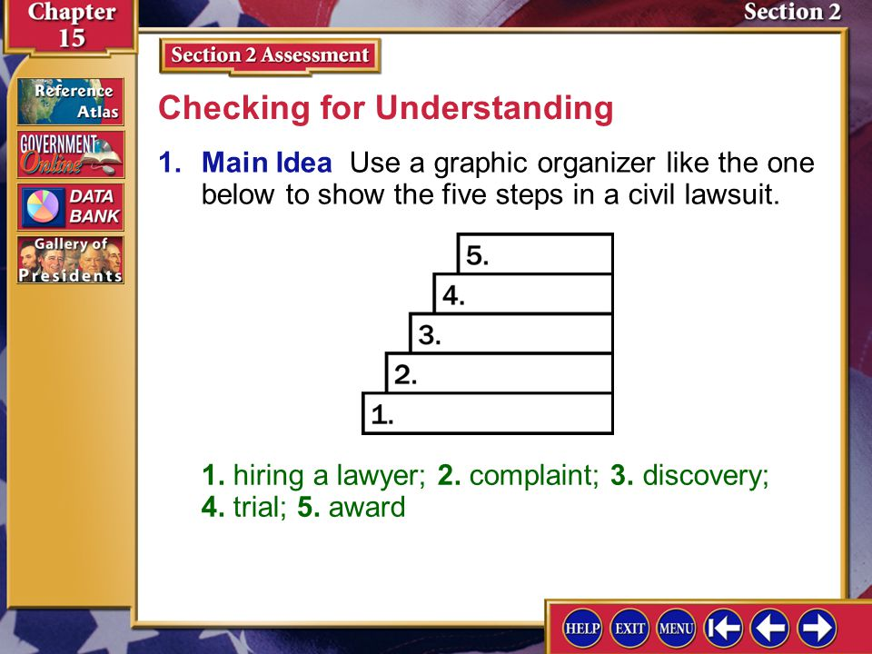Section 2 Assessment-1 1.Main Idea Use a graphic organizer like the one below to show the five steps in a civil lawsuit. Checking for Understanding 1.