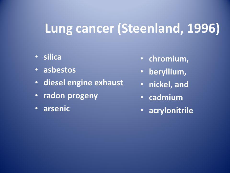 Lung cancer (Steenland, 1996) silica asbestos diesel engine exhaust radon progeny arsenic chromium, beryllium, nickel, and cadmium acrylonitrile