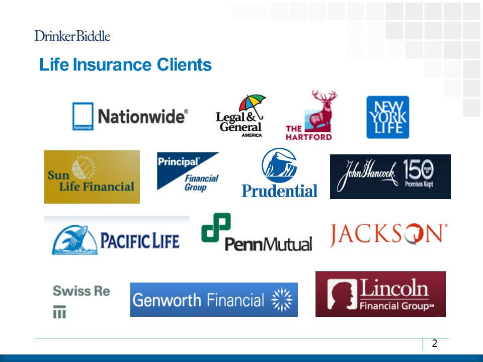 > Application – Please list amounts of all in force life insurance on your life, including any policies that have been sold > Possible situations: > Insured fails to disclose existing insurance > Insured understates amount of existing insurance > Insured states multiple applications submitted and will accept best offer then accepts multiple offers Misrepresentations About Other Existing Insurance 33