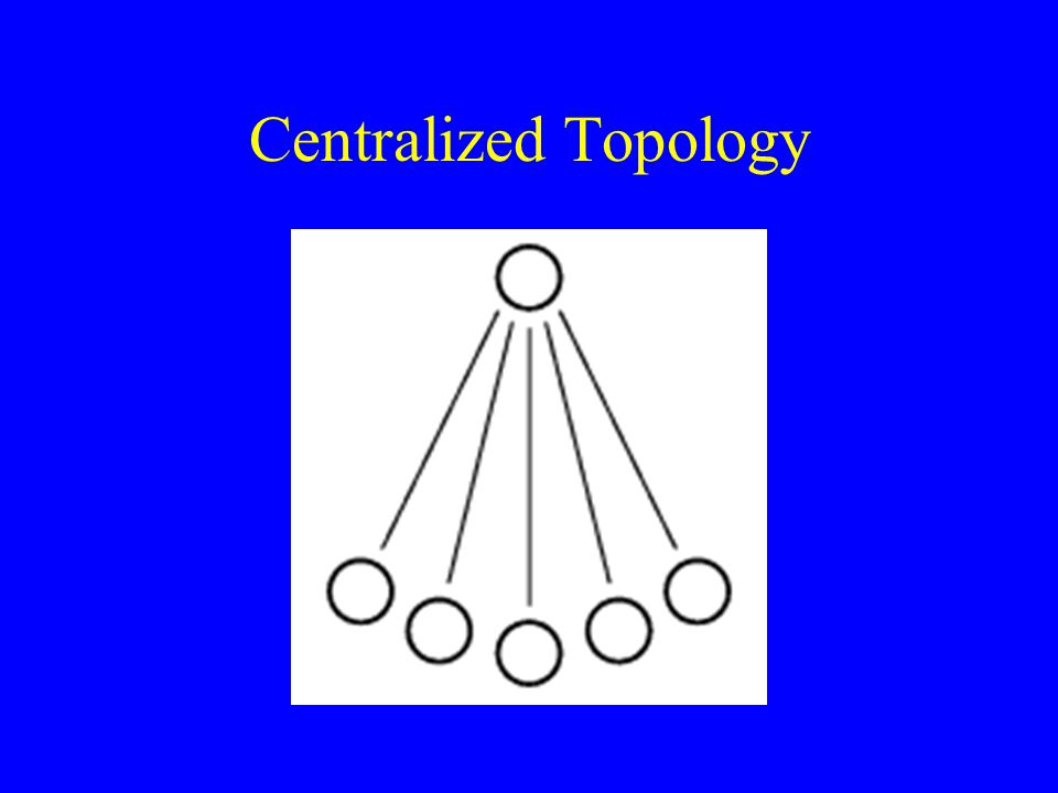 Ring Topology