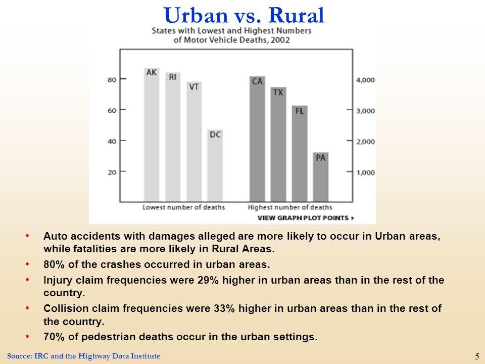 5 Urban vs.