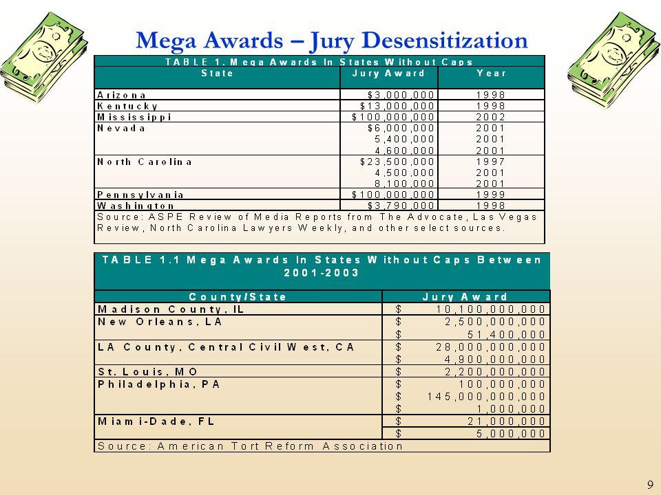 9 Mega Awards – Jury Desensitization