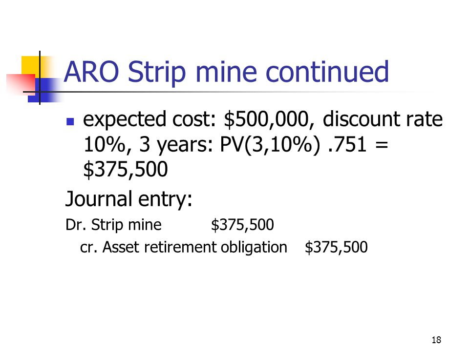 18 ARO Strip mine continued expected cost: $500,000, discount rate 10%, 3 years: PV(3,10%).751 = $375,500 Journal entry: Dr.