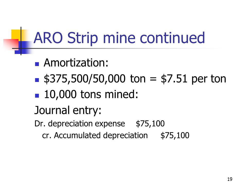 19 ARO Strip mine continued Amortization: $375,500/50,000 ton = $7.51 per ton 10,000 tons mined: Journal entry: Dr.