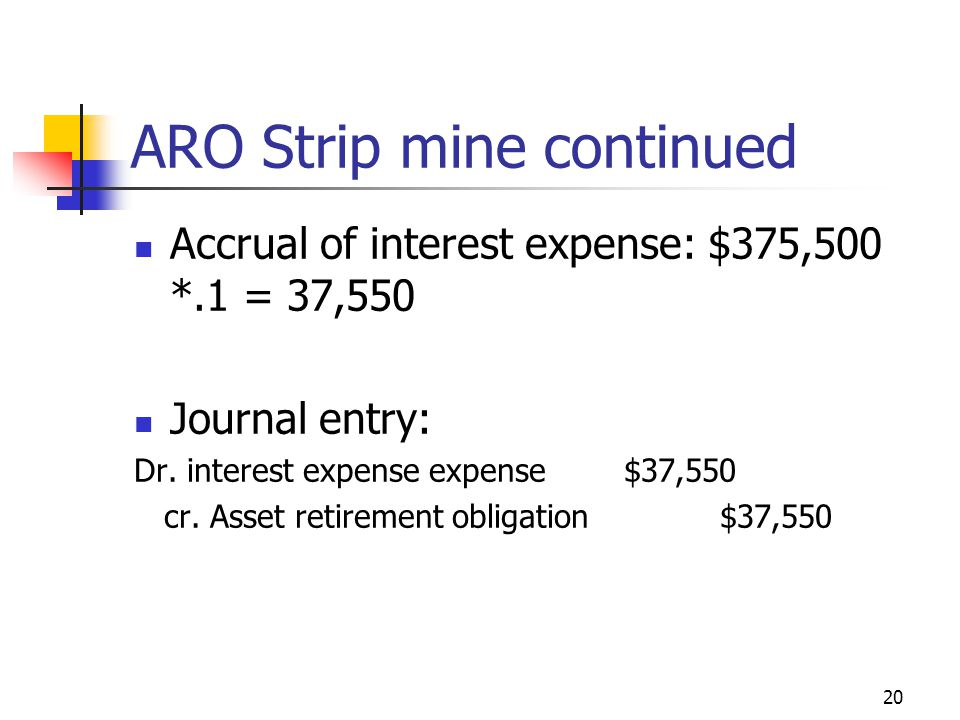 20 ARO Strip mine continued Accrual of interest expense: $375,500 *.1 = 37,550 Journal entry: Dr.