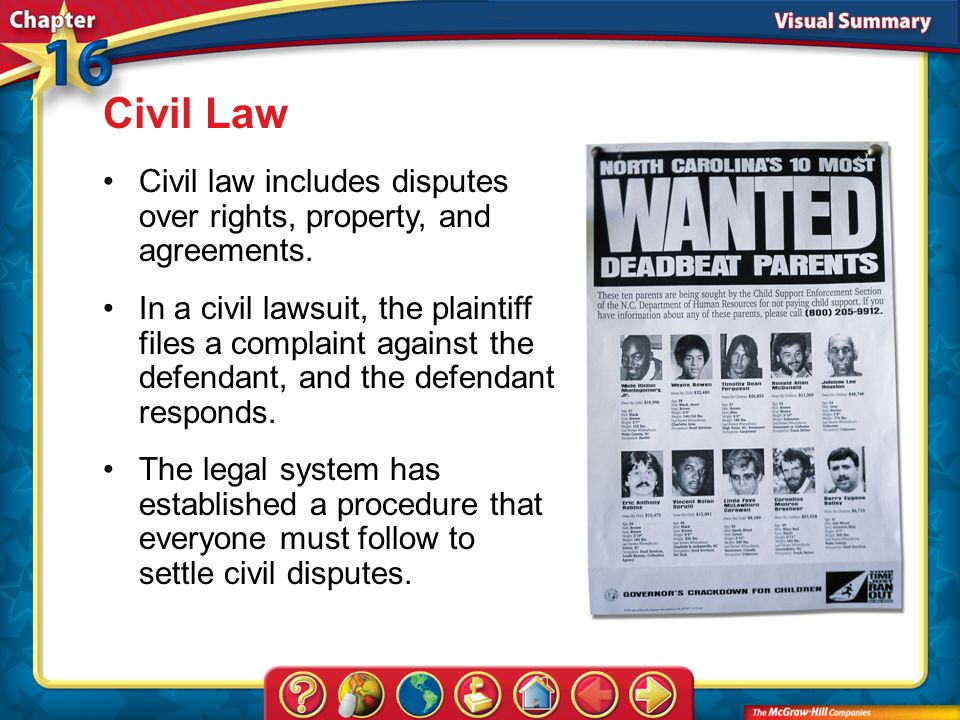 VS 1 Civil Law Civil law includes disputes over rights, property, and agreements.