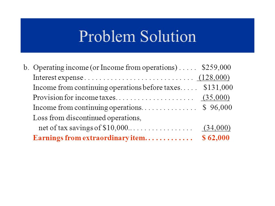 Problem Solution b. Operating income (or Income from operations)..... $259,000 Interest expense............................. (128,000) Income from con