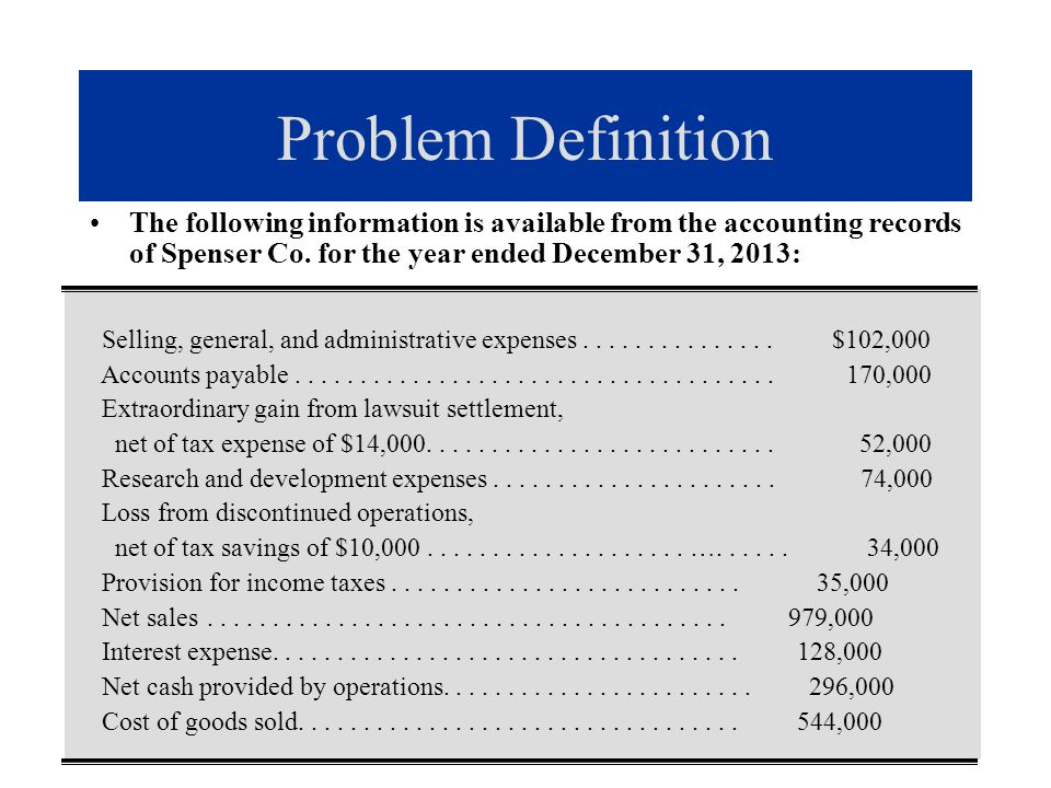 Problem Definition The following information is available from the accounting records of Spenser Co. for the year ended December 31, 2013: Selling, ge