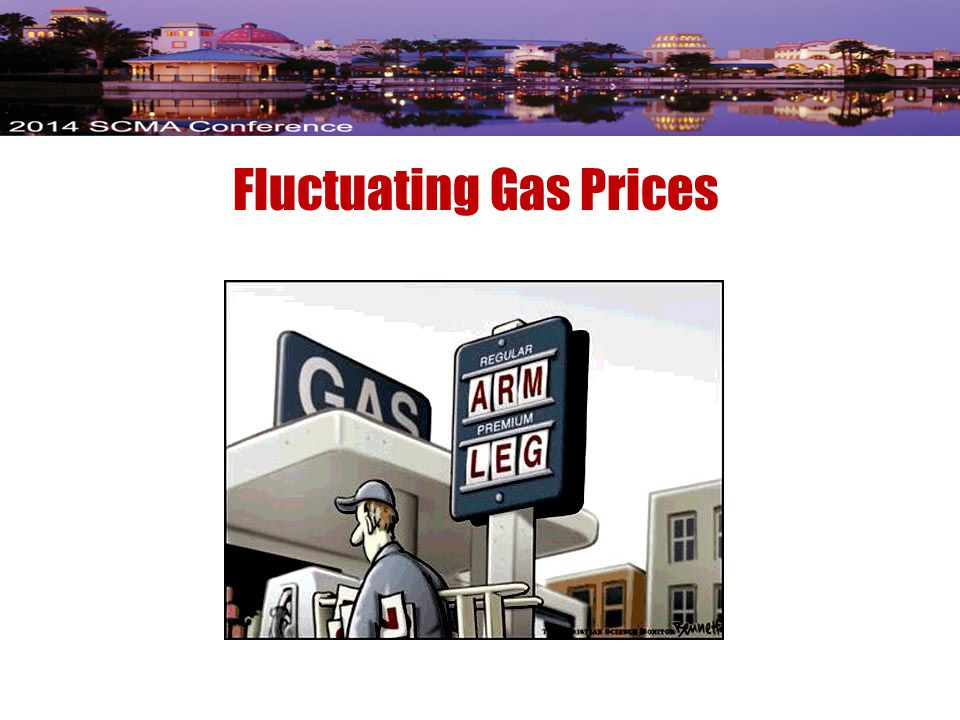 Fluctuating Gas Prices