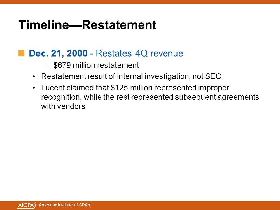 American Institute of CPAs Timeline—Post Restatement Jan.