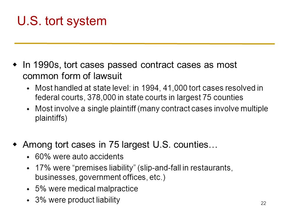 22  In 1990s, tort cases passed contract cases as most common form of lawsuit  Most handled at state level: in 1994, 41,000 tort cases resolved in federal courts, 378,000 in state courts in largest 75 counties  Most involve a single plaintiff (many contract cases involve multiple plaintiffs)  Among tort cases in 75 largest U.S.