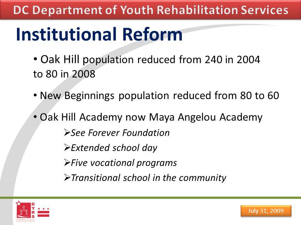 July 31, 2009 Oak Hill Youth Center