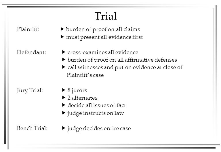 Trial Plaintiff:  burden of proof on all claims  must present all evidence first Defendant:  cross-examines all evidence  burden of proof on all affirmative defenses  call witnesses and put on evidence at close of Plaintiff's case Jury Trial:  8 jurors  2 alternates  decide all issues of fact  judge instructs on law Bench Trial:  judge decides entire case