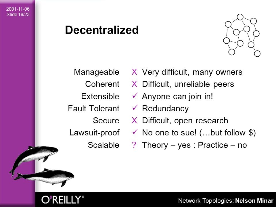Network Topologies: Nelson Minar 2001-11-06 Slide 19/23 Decentralized Manageable Coherent Extensible Fault Tolerant Secure Lawsuit-proof Scalable XVery difficult, many owners XDifficult, unreliable peers Anyone can join in.