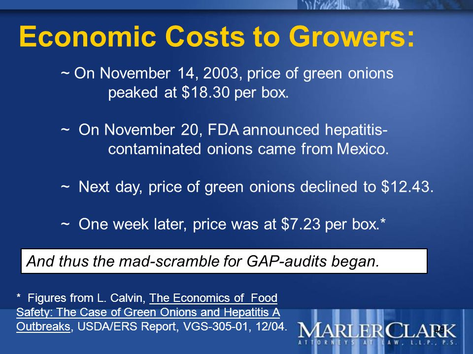 49 Economic Costs to Growers: ~ On November 14, 2003, price of green onions peaked at $18.30 per box. ~ On November 20, FDA announced hepatitis- conta