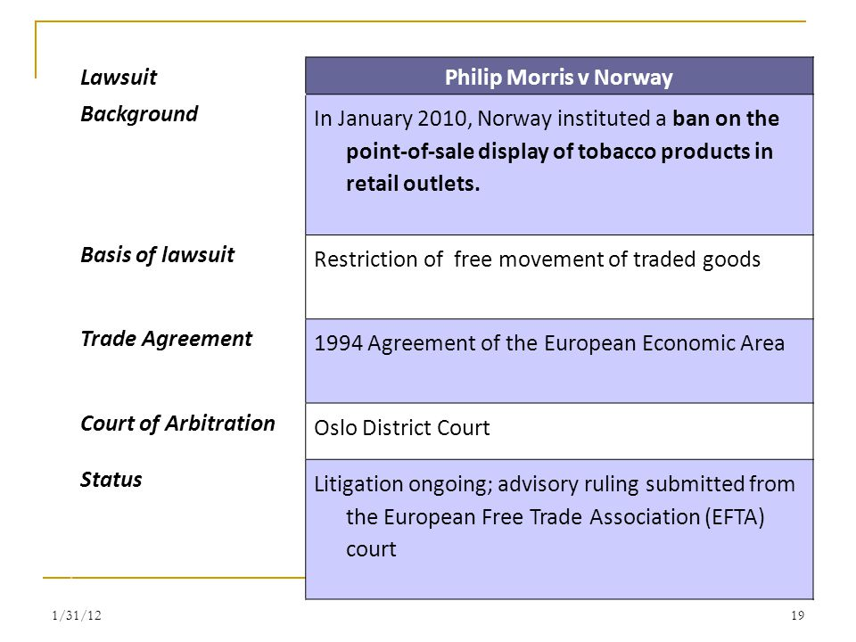 1/31/1219 Lawsuit Philip Morris v Norway Background In January 2010, Norway instituted a ban on the point-of-sale display of tobacco products in retai