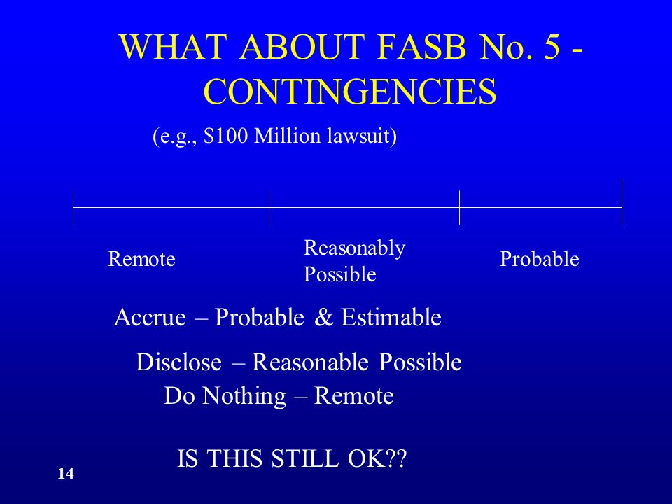 14 WHAT ABOUT FASB No.