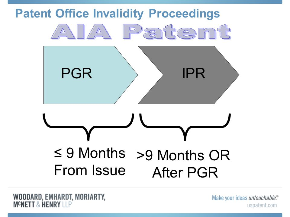 Critical details about Inter Partes Review Available for all enforceable patents Must be on §102 or §103 grounds Not available more than one year after served with a complaint A company can unknowingly purchase a bar to filing an IPR with the acquisition of another company.